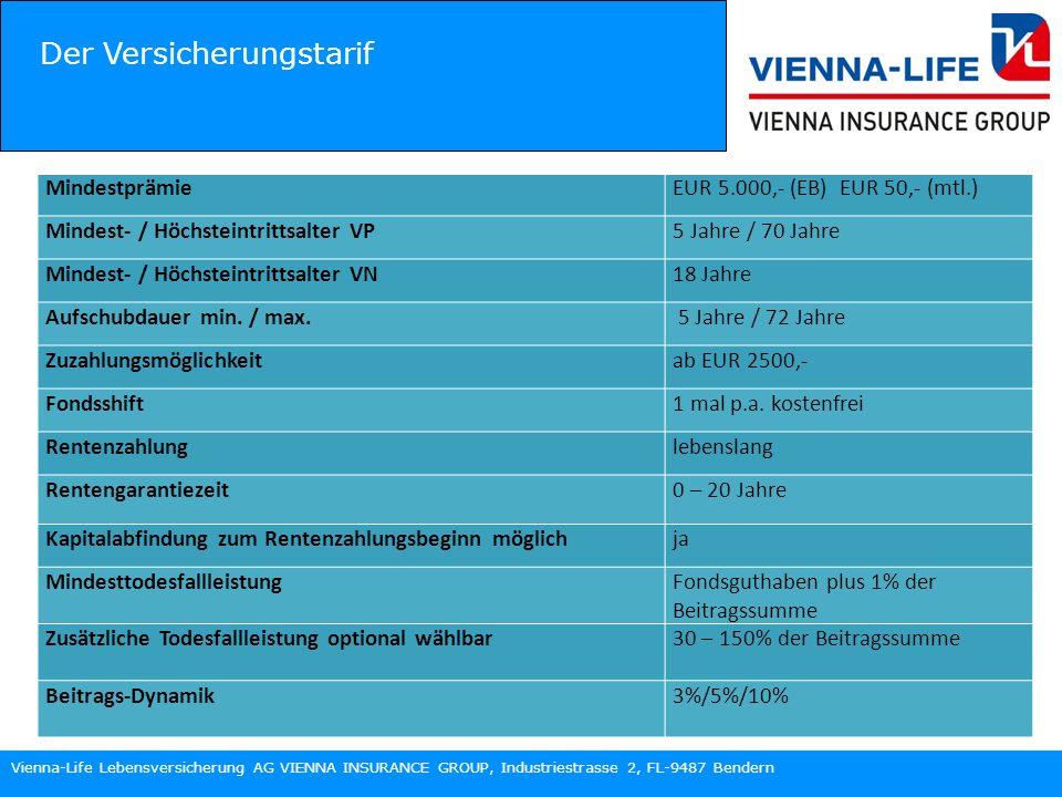 Vienna-Life Lebensversicherung AG VIENNA INSURANCE GROUP, Industriestrasse 2, FL-9487 Bendern MindestprämieEUR 5.000,- (EB) EUR 50,- (mtl.) Mindest- / Höchsteintrittsalter VP5 Jahre / 70 Jahre Mindest- / Höchsteintrittsalter VN18 Jahre Aufschubdauer min.