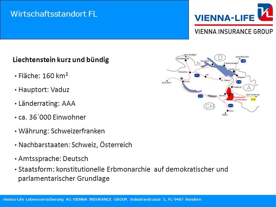 Vienna-Life Lebensversicherung AG VIENNA INSURANCE GROUP, Industriestrasse 2, FL-9487 Bendern Wirtschaftsstandort FL Liechtenstein kurz und bündig Fläche: 160 km² Hauptort: Vaduz Länderrating: AAA ca.
