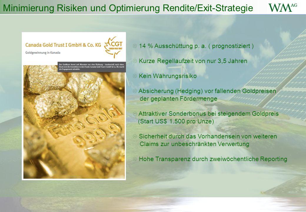 Minimierung Risiken und Optimierung Rendite/Exit-Strategie 14 % Ausschüttung p.