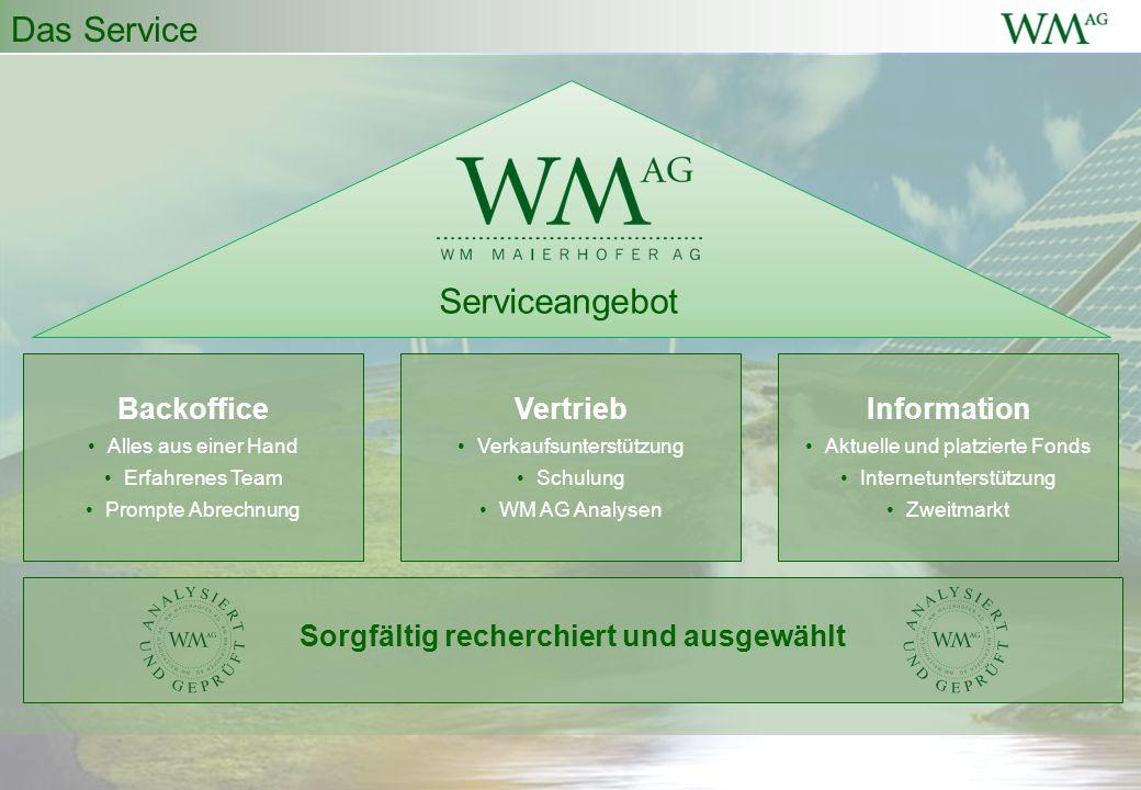 Das Service Backoffice Alles aus einer Hand Erfahrenes Team Prompte Abrechnung Vertrieb Verkaufsunterstützung Schulung WM AG Analysen Information Aktu