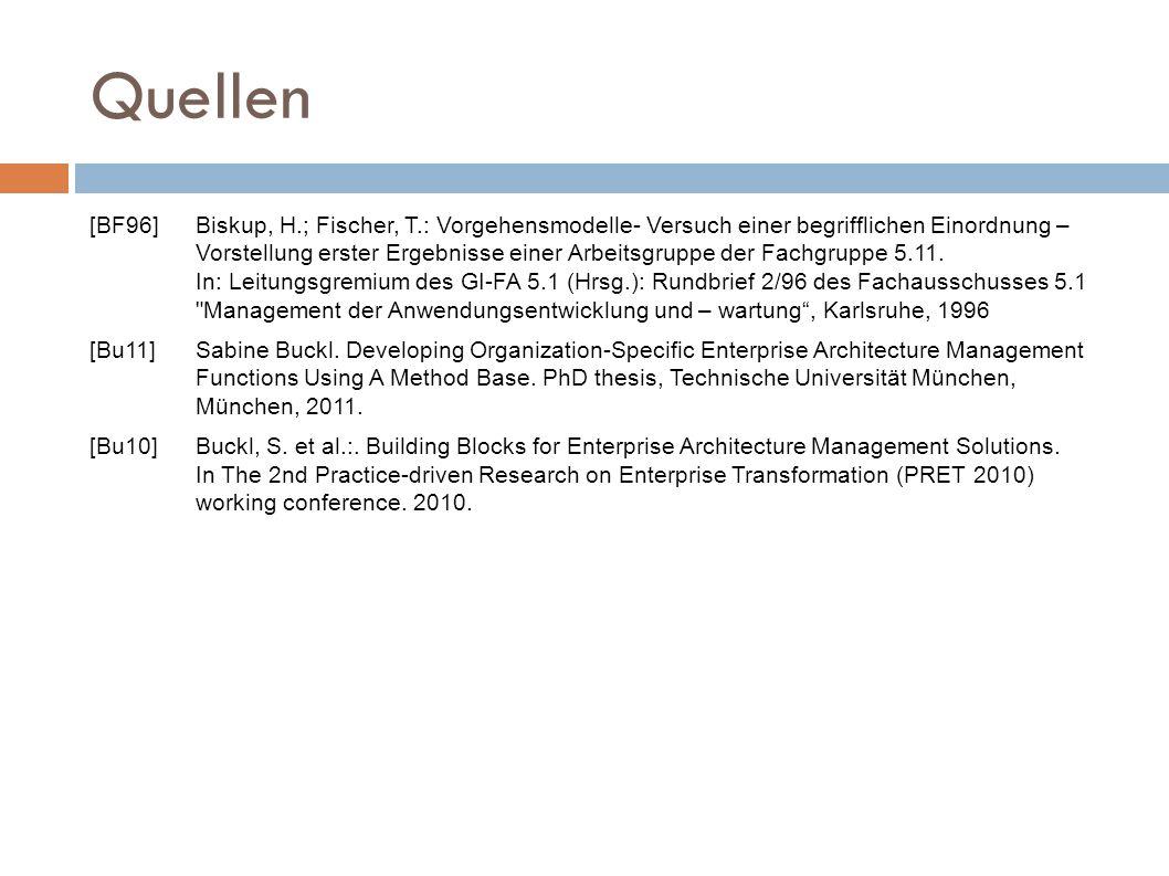 Quellen [BF96]Biskup, H.; Fischer, T.: Vorgehensmodelle- Versuch einer begrifflichen Einordnung – Vorstellung erster Ergebnisse einer Arbeitsgruppe de