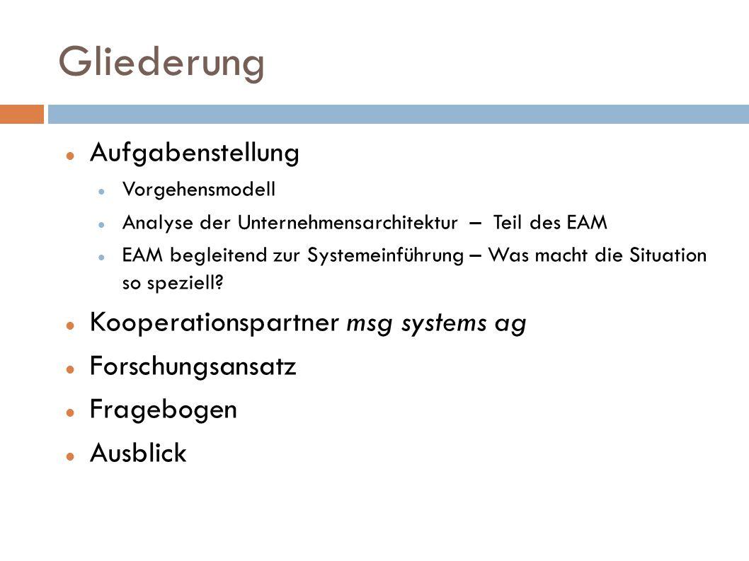 Gliederung Aufgabenstellung Vorgehensmodell Analyse der Unternehmensarchitektur – Teil des EAM EAM begleitend zur Systemeinführung – Was macht die Sit