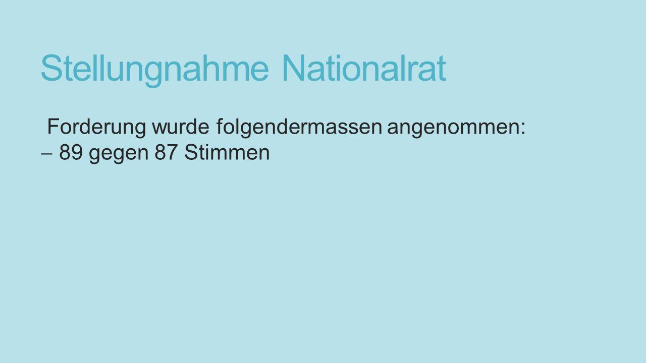 Stellungnahme Nationalrat Forderung wurde folgendermassen angenommen: 89 gegen 87 Stimmen