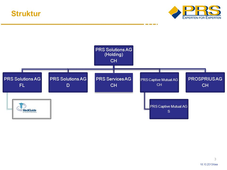 3 18.10.2013/baa Struktur PRS Solutions AG (Holding) CH PRS Solutions AG FL PRS Solutions AG D PRS Services AG CH PRS Captive Mutual AG CH PRS Captive