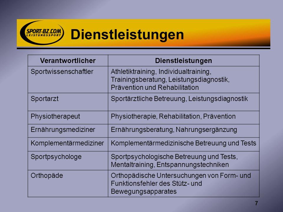 Dienstleistungen VerantwortlicherDienstleistungen SportwissenschaftlerAthletiktraining, Individualtraining, Trainingsberatung, Leistungsdiagnostik, Pr