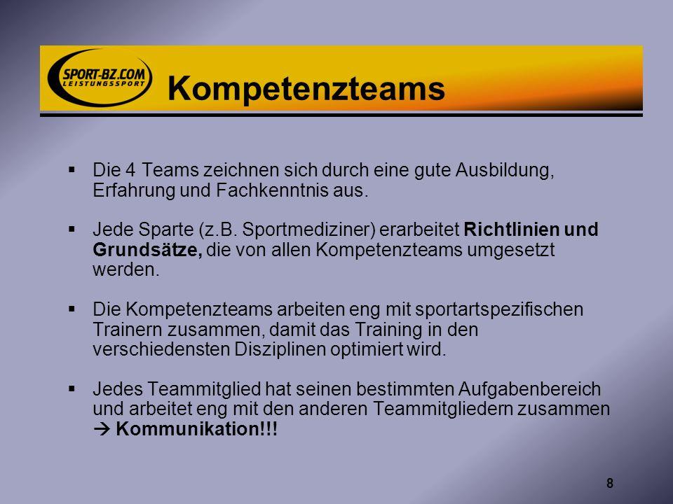 Kompetenzteams Die 4 Teams zeichnen sich durch eine gute Ausbildung, Erfahrung und Fachkenntnis aus. Jede Sparte (z.B. Sportmediziner) erarbeitet Rich