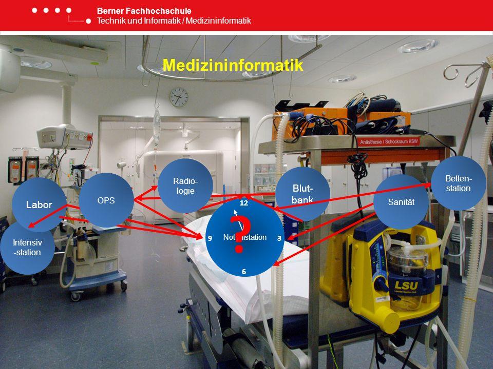 Berner Fachhochschule Technik und Informatik / Medizininformatik Intensiv -station Labor Notfallstation 12 39 6 ? Blut- bank Betten- station Medizinin