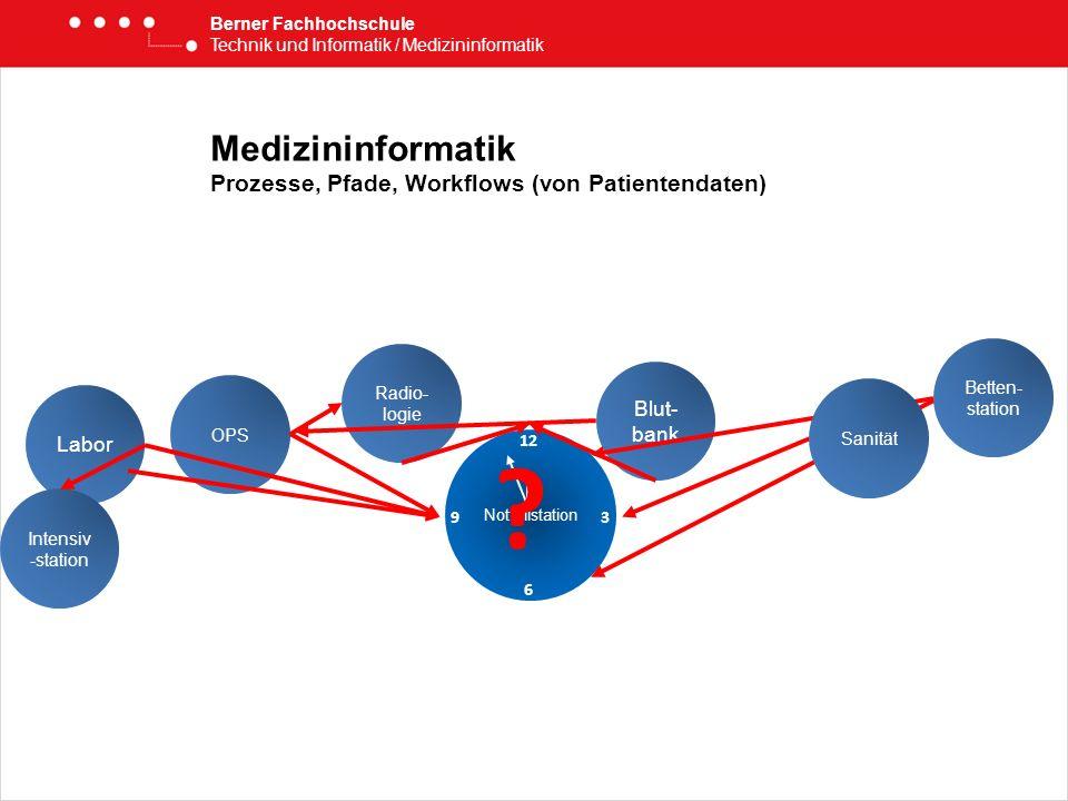 Medizininformatik Prozesse, Pfade, Workflows (von Patientendaten) Berner Fachhochschule Technik und Informatik / Medizininformatik Radio- logie Notfal