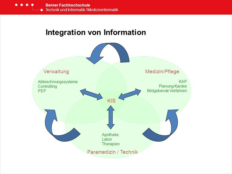 Berner Fachhochschule Technik und Informatik / Medizininformatik Integration von Information VerwaltungMedizin/Pflege Abbrechnungssysteme Controlling