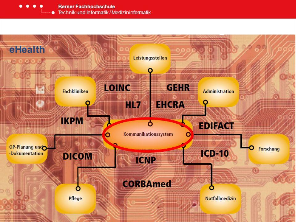 eHealth Berner Fachhochschule Technik und Informatik / Medizininformatik