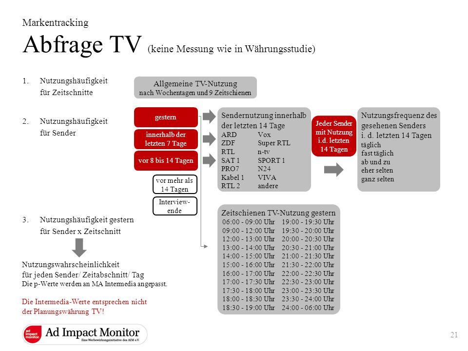 1.Nutzungshäufigkeit für Zeitschnitte 2.Nutzungshäufigkeit für Sender 3.Nutzungshäufigkeit gestern für Sender x Zeitschnitt Markentracking Abfrage TV
