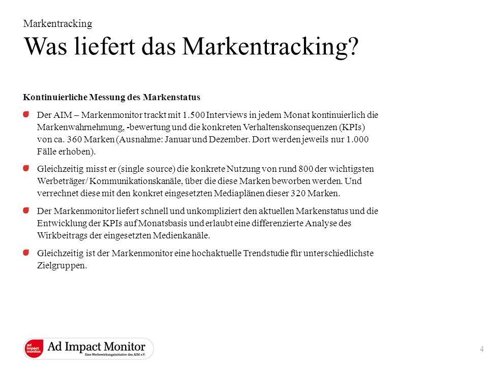 Kontinuierliche Messung des Markenstatus Der AIM – Markenmonitor trackt mit 1.500 Interviews in jedem Monat kontinuierlich die Markenwahrnehmung, -bew
