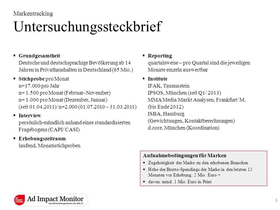 Markentracking Untersuchungssteckbrief Grundgesamtheit Deutsche und deutschsprachige Bevölkerung ab 14 Jahren in Privathaushalten in Deutschland (65 M