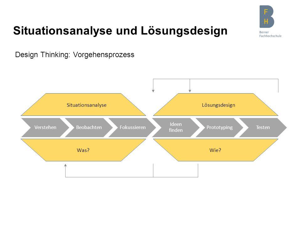 Situationsanalyse und Lösungsdesign VerstehenBeobachtenFokussieren Ideen finden PrototypingTesten Was?Wie? SituationsanalyseLösungsdesign Design Think