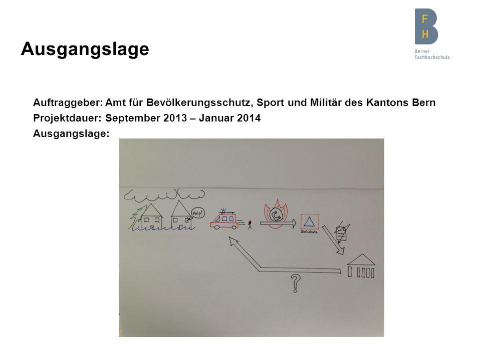 Ausgangslage Auftraggeber:Amt für Bevölkerungsschutz, Sport und Militär des Kantons Bern Projektdauer:September 2013 – Januar 2014 Ausgangslage: