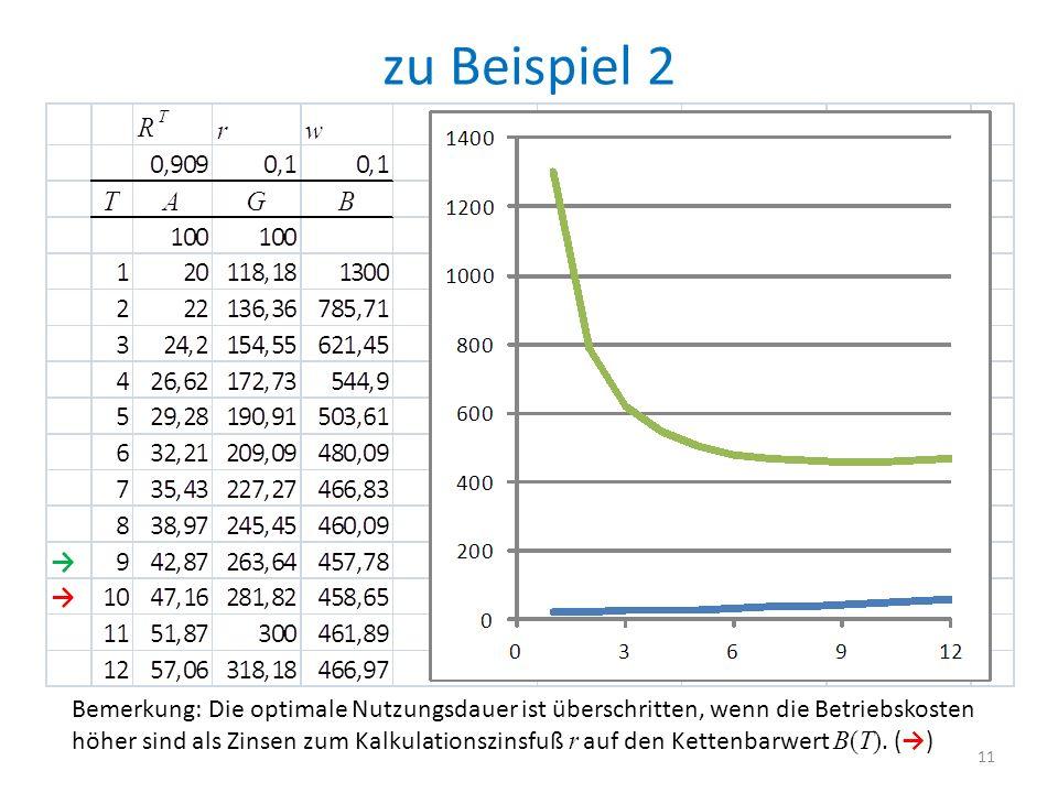 zu Beispiel 2 11 Bemerkung: Die optimale Nutzungsdauer ist überschritten, wenn die Betriebskosten höher sind als Zinsen zum Kalkulationszinsfuß r auf