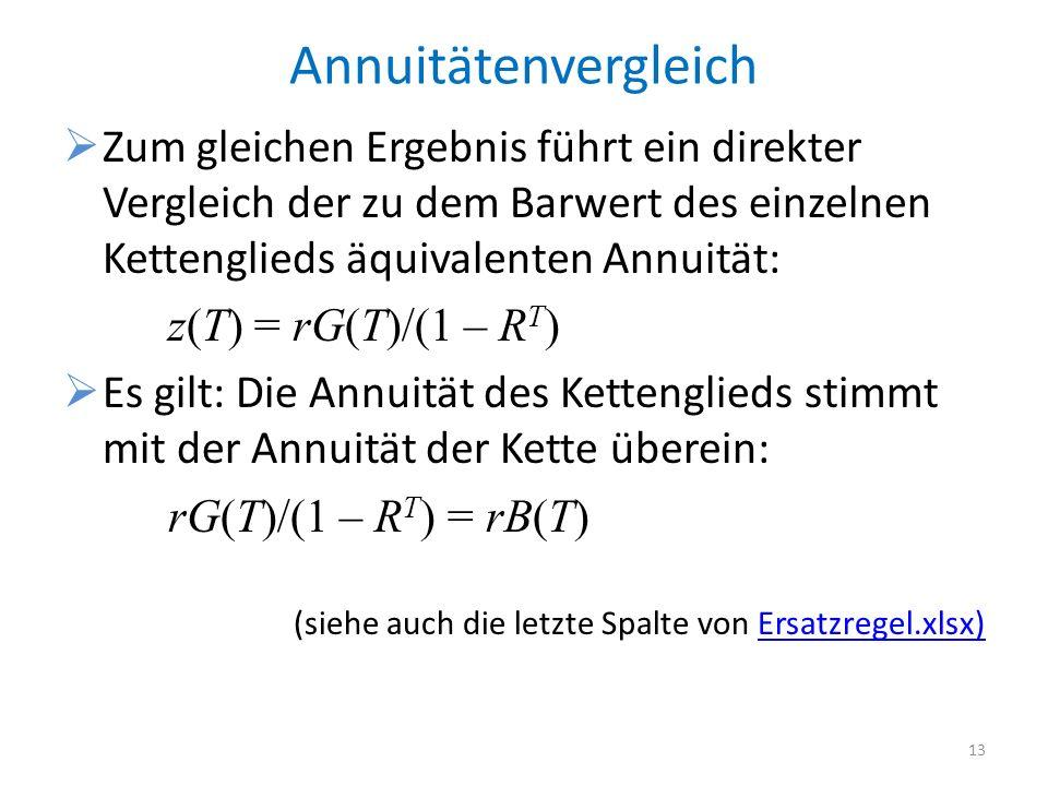 Annuitätenvergleich Zum gleichen Ergebnis führt ein direkter Vergleich der zu dem Barwert des einzelnen Kettenglieds äquivalenten Annuität: z(T) = rG(