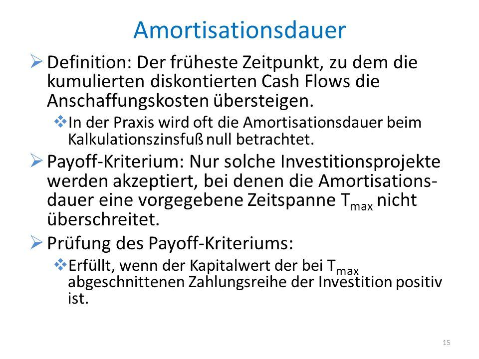 Amortisationsdauer Definition: Der früheste Zeitpunkt, zu dem die kumulierten diskontierten Cash Flows die Anschaffungskosten übersteigen. In der Prax