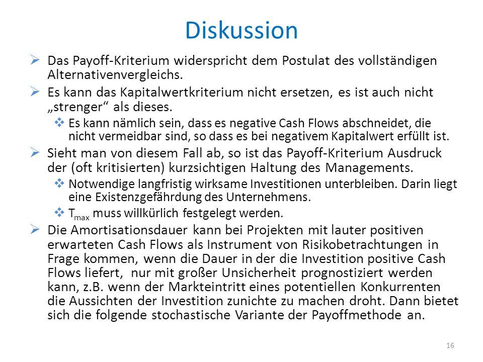 Diskussion Das Payoff-Kriterium widerspricht dem Postulat des vollständigen Alternativenvergleichs. Es kann das Kapitalwertkriterium nicht ersetzen, e