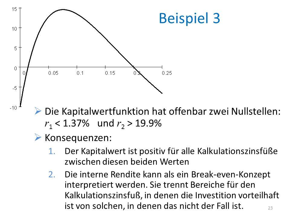 23 Die Kapitalwertfunktion hat offenbar zwei Nullstellen: r 1 19.9% Konsequenzen: 1.Der Kapitalwert ist positiv für alle Kalkulationszinsfüße zwischen
