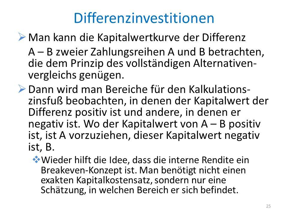 Differenzinvestitionen Man kann die Kapitalwertkurve der Differenz A – B zweier Zahlungsreihen A und B betrachten, die dem Prinzip des vollständigen A