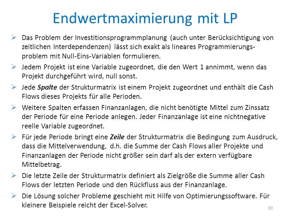 Endwertmaximierung mit LP Das Problem der Investitionsprogrammplanung (auch unter Berücksichtigung von zeitlichen Interdependenzen) lässt sich exakt a
