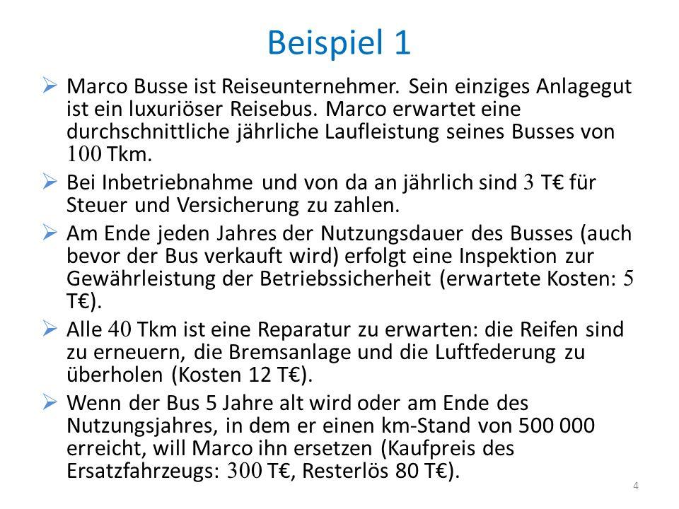 Beispiel 1 Marco Busse ist Reiseunternehmer. Sein einziges Anlagegut ist ein luxuriöser Reisebus. Marco erwartet eine durchschnittliche jährliche Lauf