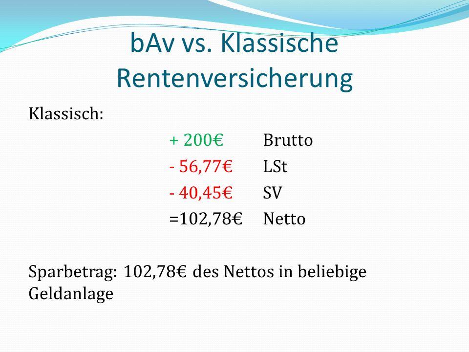 bAv vs. Klassische Rentenversicherung Klassisch: + 200Brutto - 56,77 LSt - 40,45SV =102,78Netto Sparbetrag: 102,78 des Nettos in beliebige Geldanlage