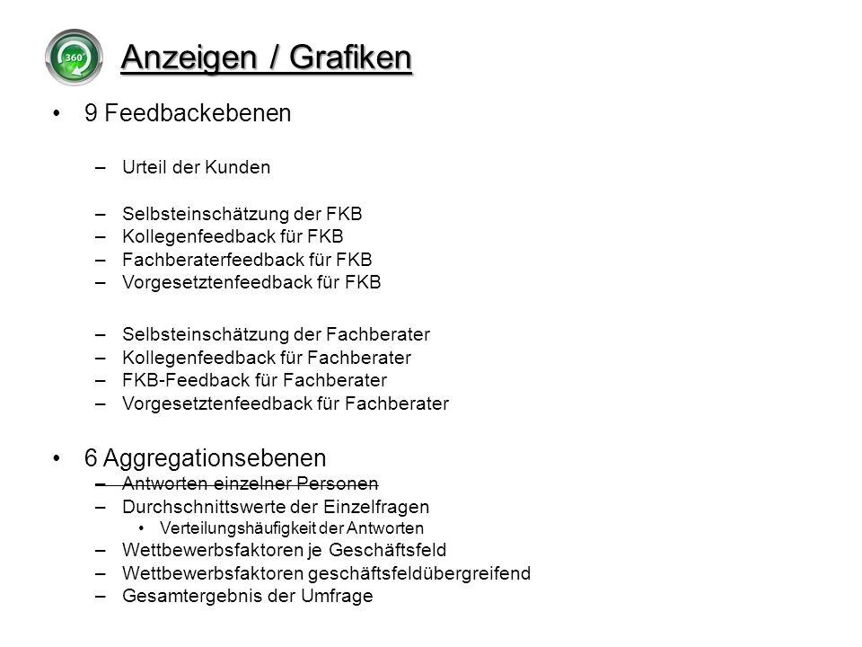 Anzeigen / Grafiken 9 Feedbackebenen –Urteil der Kunden –Selbsteinschätzung der FKB –Kollegenfeedback für FKB –Fachberaterfeedback für FKB –Vorgesetzt