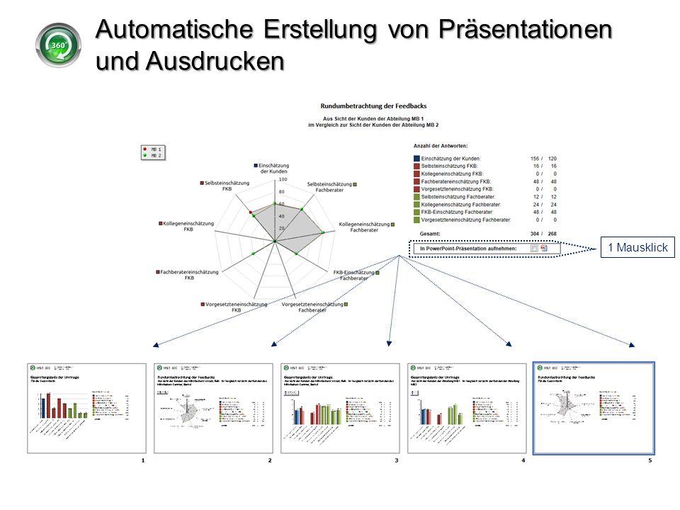 Automatische Erstellung von Präsentationen und Ausdrucken 1 Mausklick