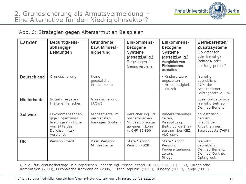 10 Prof. Dr. Barbara Riedmüller, Ungleichheitsfolgen privater Alterssicherung in Europa, 10./11.12.2009 2. Grundsicherung als Armutsvermeidung – Eine