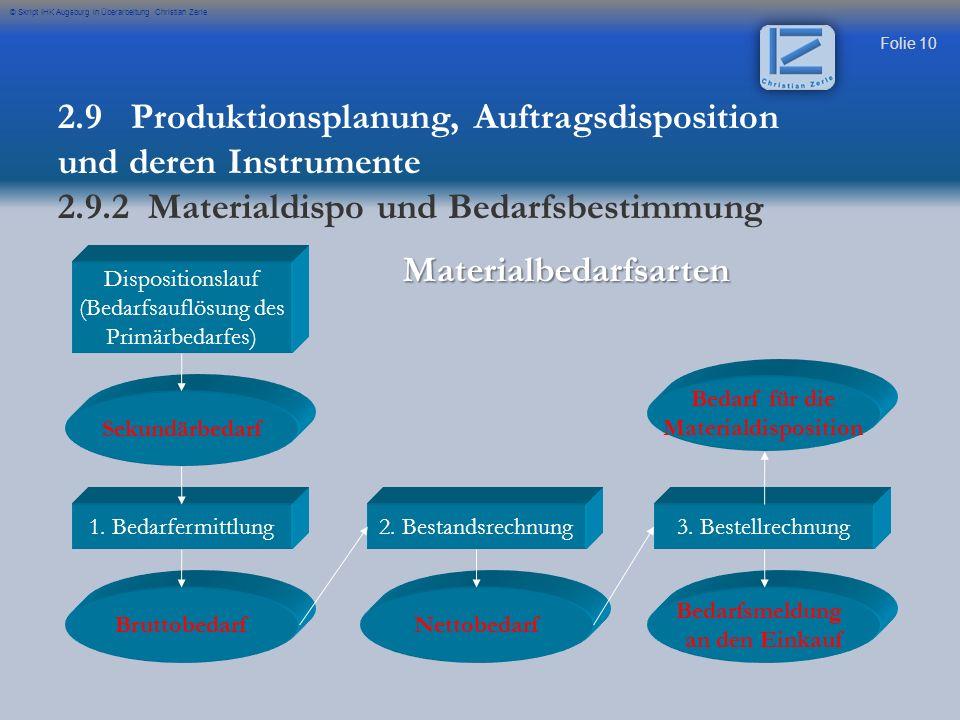 Folie 10 © Skript IHK Augsburg in Überarbeitung Christian Zerle Dispositionslauf (Bedarfsauflösung des Primärbedarfes) Sekundärbedarf 1. Bedarfermittl