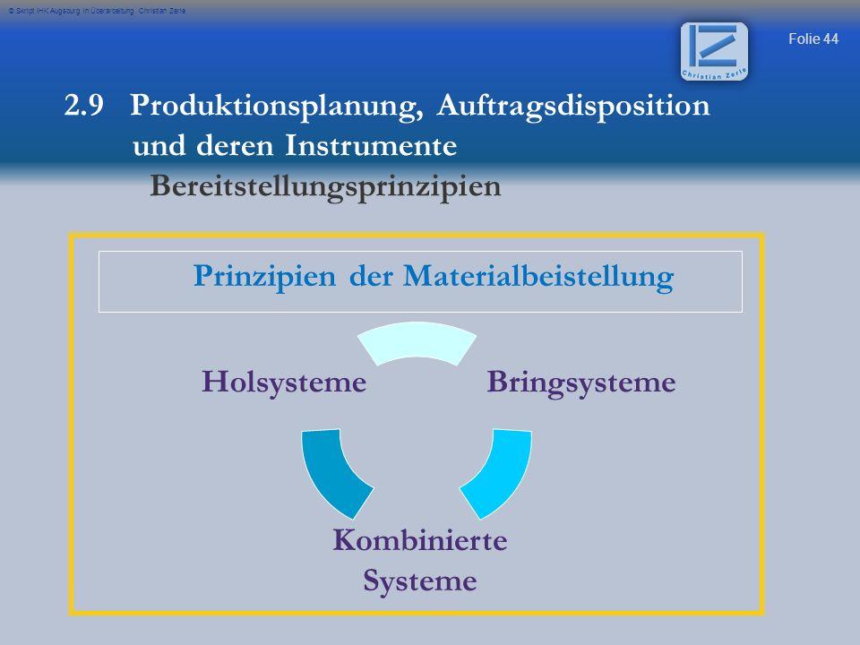 Folie 44 © Skript IHK Augsburg in Überarbeitung Christian Zerle Bringsysteme Kombinierte Systeme Holsysteme Prinzipien der Materialbeistellung 2.9 Pro