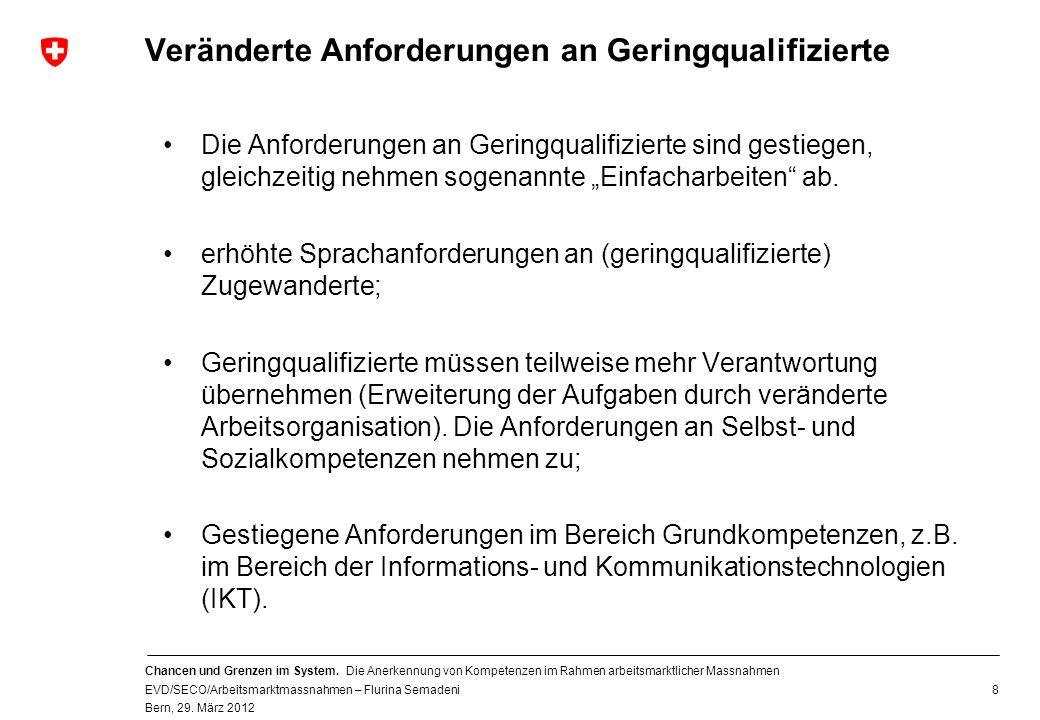 Chancen und Grenzen im System. Die Anerkennung von Kompetenzen im Rahmen arbeitsmarktlicher Massnahmen EVD/SECO/Arbeitsmarktmassnahmen – Flurina Semad