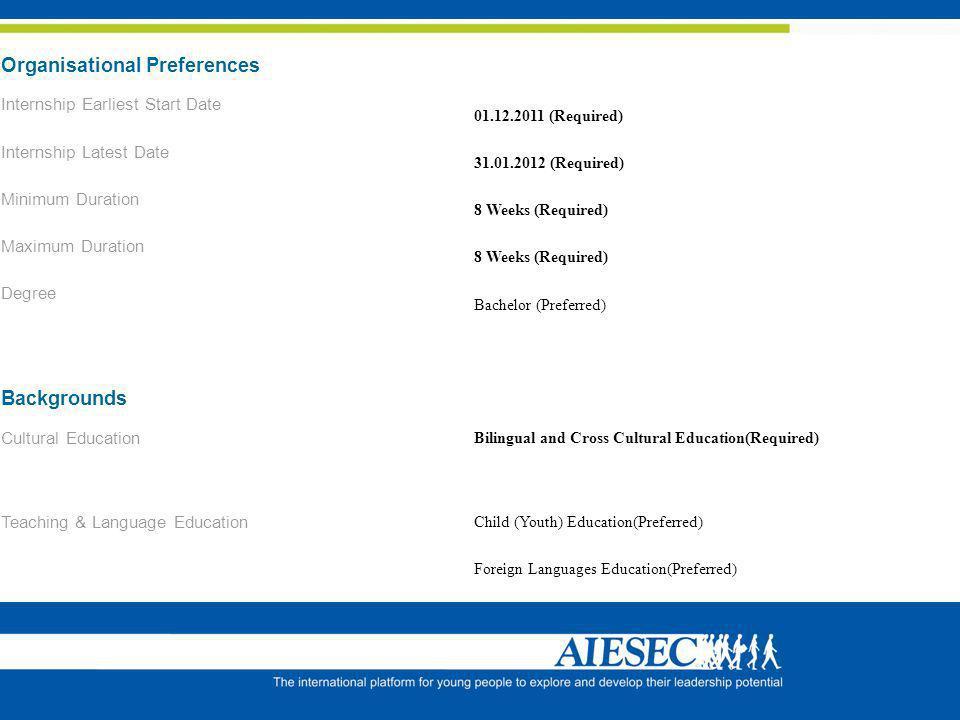Organisational Preferences Internship Earliest Start Date 01.12.2011 (Required) Internship Latest Date 31.01.2012 (Required) Minimum Duration 8 Weeks