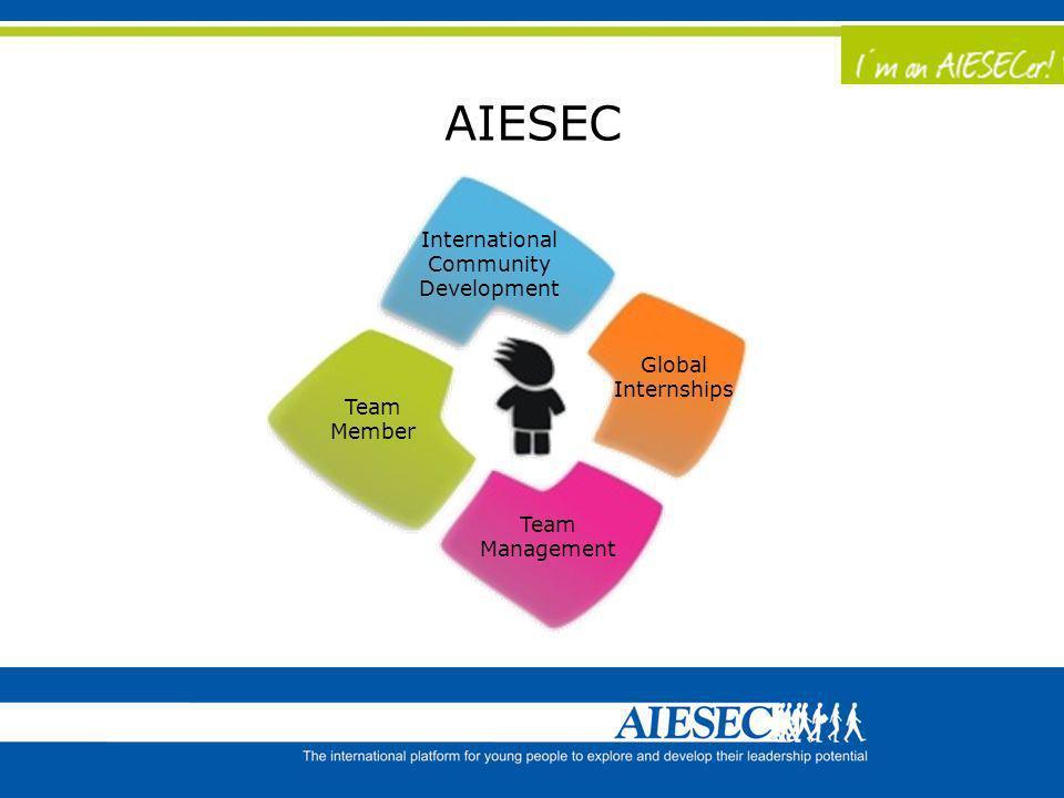 AIESEC Team Member Team Management International Community Development Global Internships