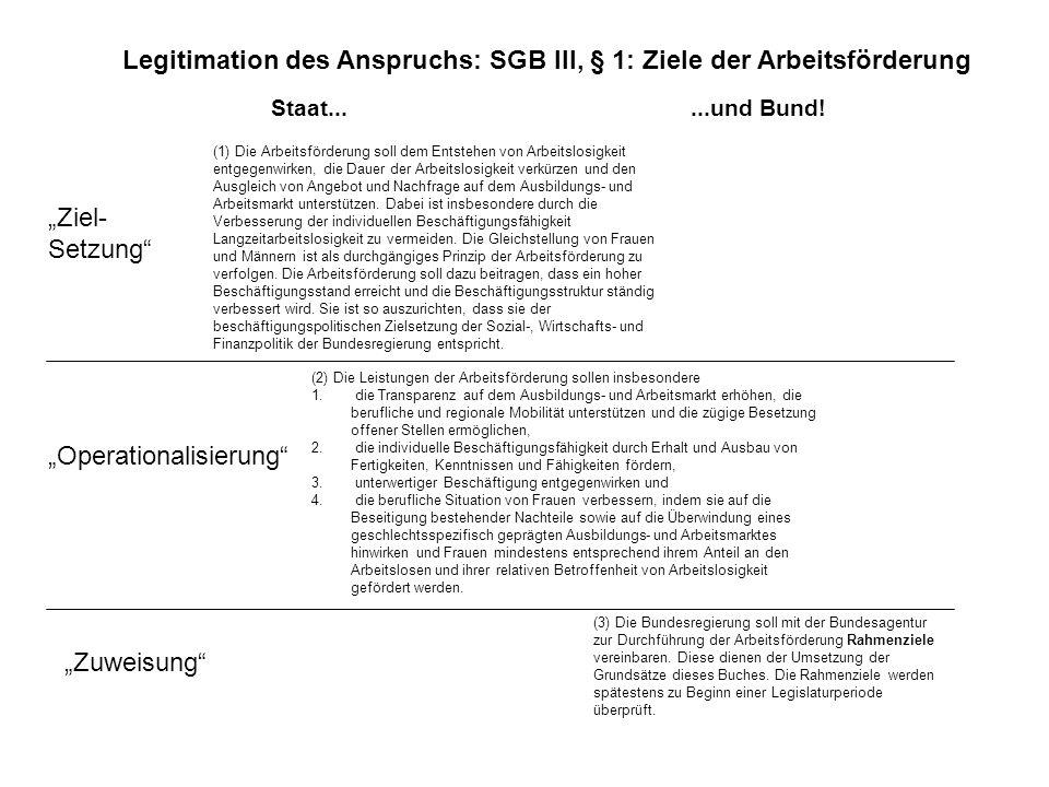 Staat......und Bund! Legitimation des Anspruchs: SGB III, § 1: Ziele der Arbeitsförderung (1) Die Arbeitsförderung soll dem Entstehen von Arbeitslosig