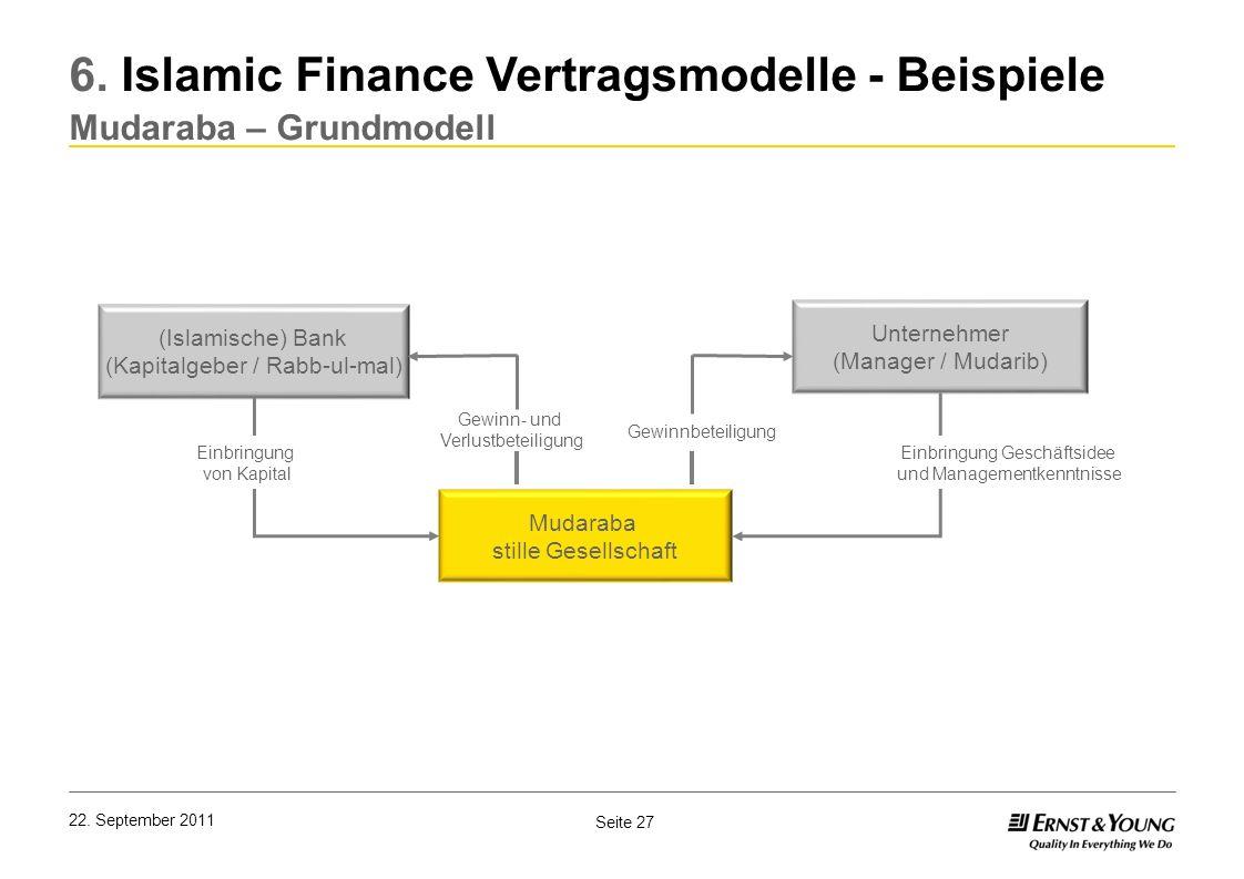 Seite 27 22. September 2011 6. Islamic Finance Vertragsmodelle - Beispiele Mudaraba – Grundmodell (Islamische) Bank (Kapitalgeber / Rabb-ul-mal) Unter