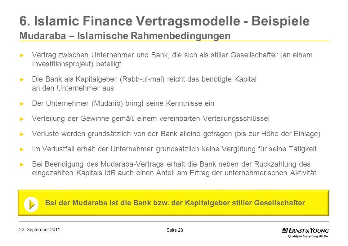 Seite 28 22. September 2011 6. Islamic Finance Vertragsmodelle - Beispiele Mudaraba – Islamische Rahmenbedingungen Vertrag zwischen Unternehmer und Ba