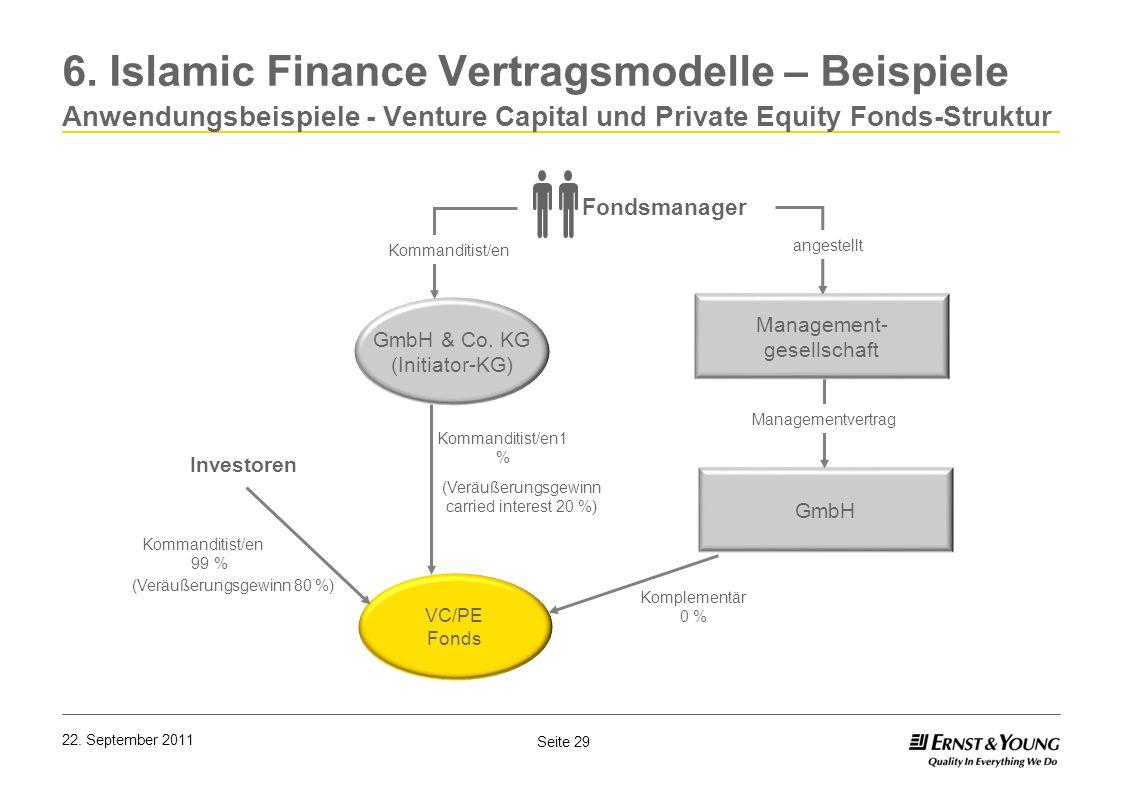 Seite 29 22. September 2011 6. Islamic Finance Vertragsmodelle – Beispiele Anwendungsbeispiele - Venture Capital und Private Equity Fonds-Struktur Gmb