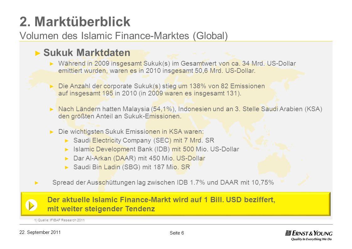 Seite 6 22. September 2011 2. Marktüberblick Volumen des Islamic Finance-Marktes (Global) Sukuk Marktdaten Während in 2009 insgesamt Sukuk(s) im Gesam