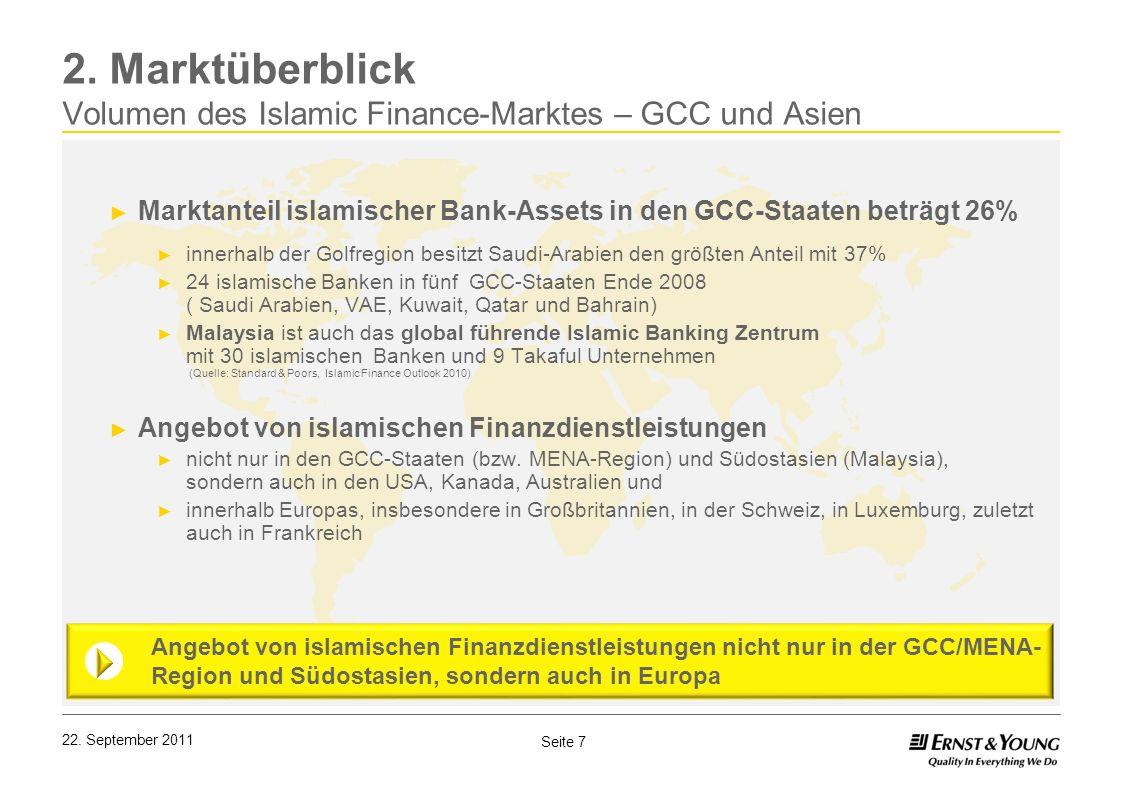 Seite 7 22. September 2011 2. Marktüberblick Volumen des Islamic Finance-Marktes – GCC und Asien Marktanteil islamischer Bank-Assets in den GCC-Staate
