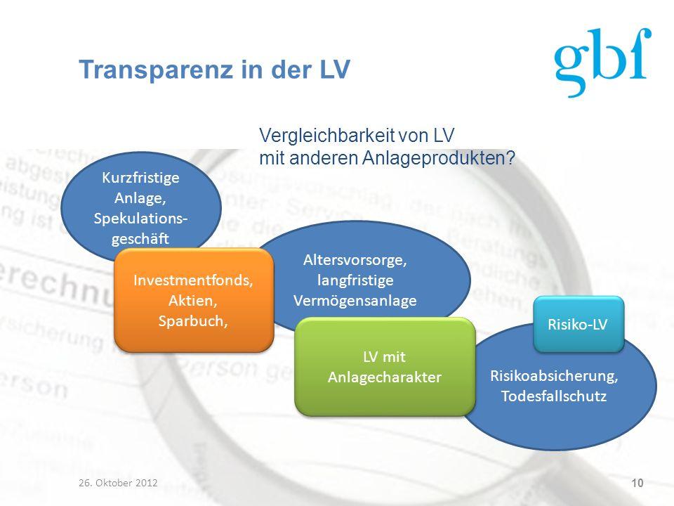Transparenz in der LV 26. Oktober 2012 10 Altersvorsorge, langfristige Vermögensanlage Kurzfristige Anlage, Spekulations- geschäft Risikoabsicherung,