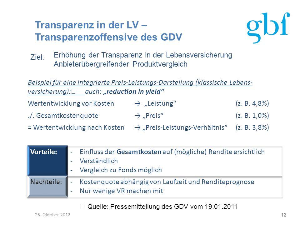 Transparenz in der LV – Transparenzoffensive des GDV 26. Oktober 2012 12 Erhöhung der Transparenz in der Lebensversicherung Anbieterübergreifender Pro