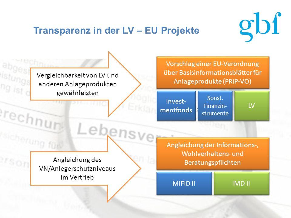 Transparenz in der LV – EU Projekte 26. Oktober 2012 13 Angleichung des VN/Anlegerschutzniveaus im Vertrieb Vergleichbarkeit von LV und anderen Anlage