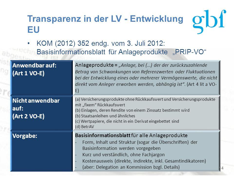 Transparenz in der LV - Entwicklung EU KOM (2012) 352 endg. vom 3. Juli 2012: Basisinformationsblatt für Anlageprodukte PRIP-VO 26. Oktober 2012 Anwen