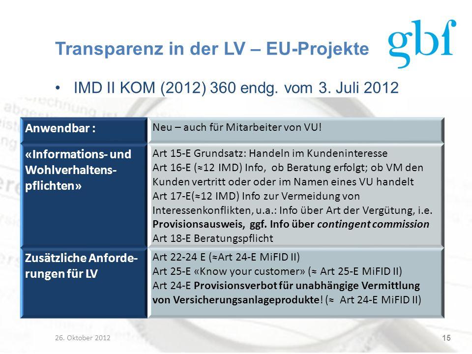 Transparenz in der LV – EU-Projekte IMD II KOM (2012) 360 endg. vom 3. Juli 2012 26. Oktober 2012 15 Anwendbar : Neu – auch für Mitarbeiter von VU! «I