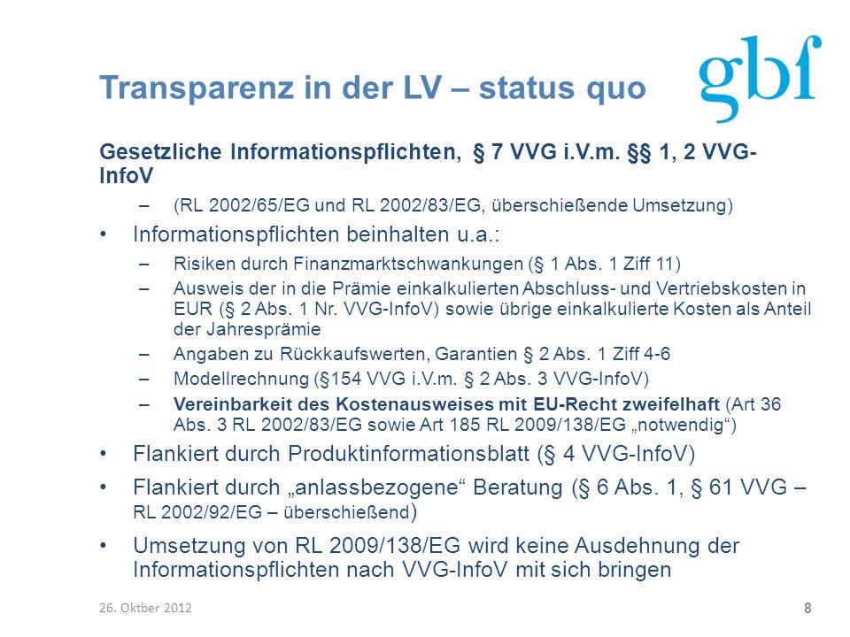 Transparenz in der LV Fazit: Informationen nach VVG-InfoV helfen, dem VN die wesentlichen Eigenschaften des Produkts zu vermitteln Dennoch begegnet das Produkt LV immer wieder dem Vorwurf der Intransparenz, z.B.: –Intransparente Kapitalanlage, –regelmäßig kein Ausweis der Kapitalanlagekosten –Kostenausweis (Prämie einkalkulierter EUR-Betrag unzulänglich) In der Praxis werden i.d.R.