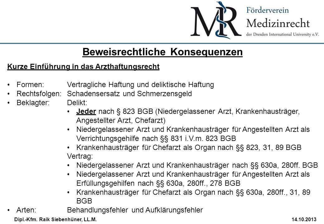 StudiengangDatum · Folie 20 Dipl.-Kfm. Raik Siebenhüner, LL.M.14.10.2013 Kurze Einführung in das Arzthaftungsrecht Formen: Vertragliche Haftung und de