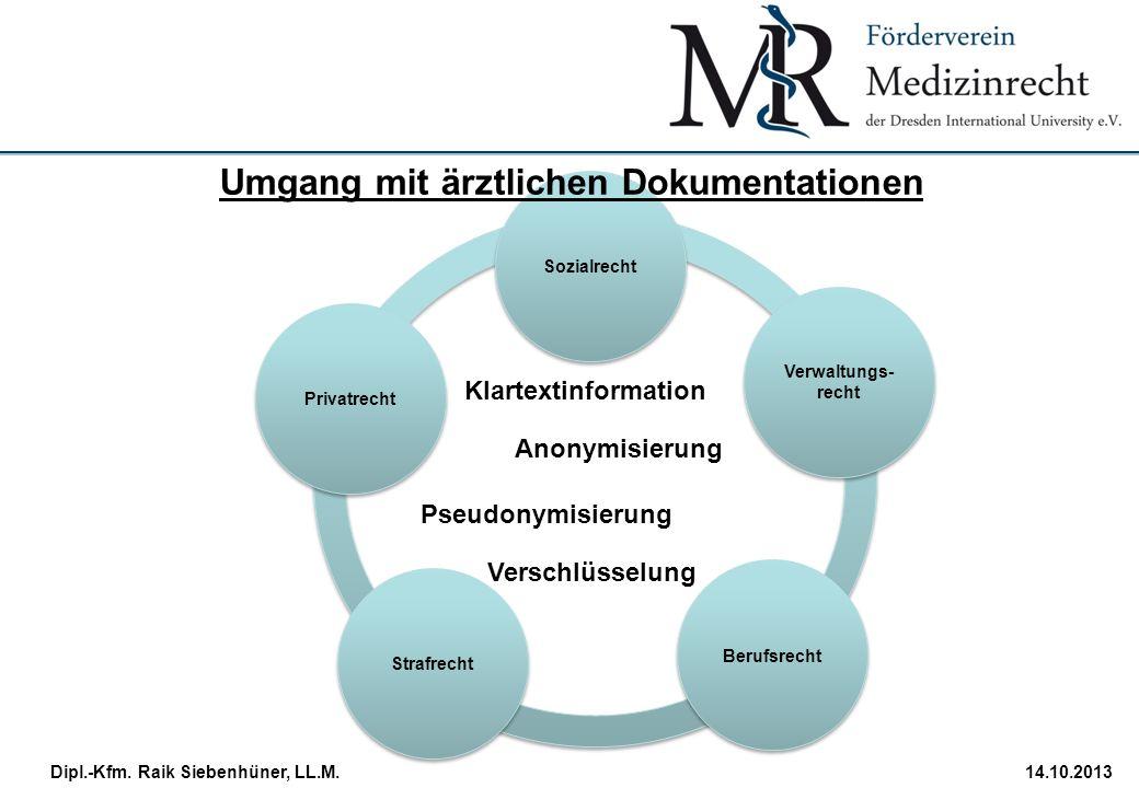 StudiengangDatum · Folie 25 Dipl.-Kfm. Raik Siebenhüner, LL.M.14.10.2013 Privatrecht Berufsrecht Sozialrecht Verwaltungs- recht Klartextinformation Ve